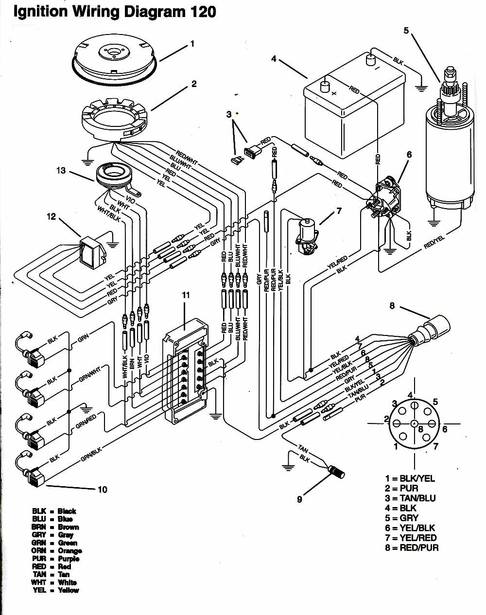 Chrysler Outboard Wiring Diagrams Mastertech Marine 1980 Jeep Cj7 Ignition Switch Diagram Force 120 Hp 1991b Thru 1995 Models