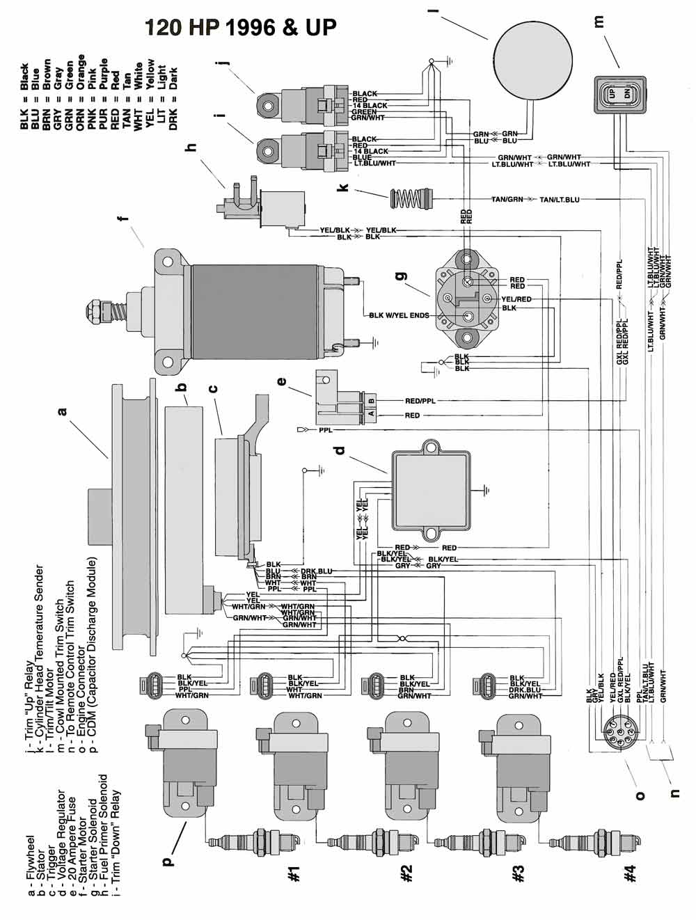 mastertech marine chrysler & force outboard wiring diagrams 45 hp mercury  wiring force 120 hp 1996