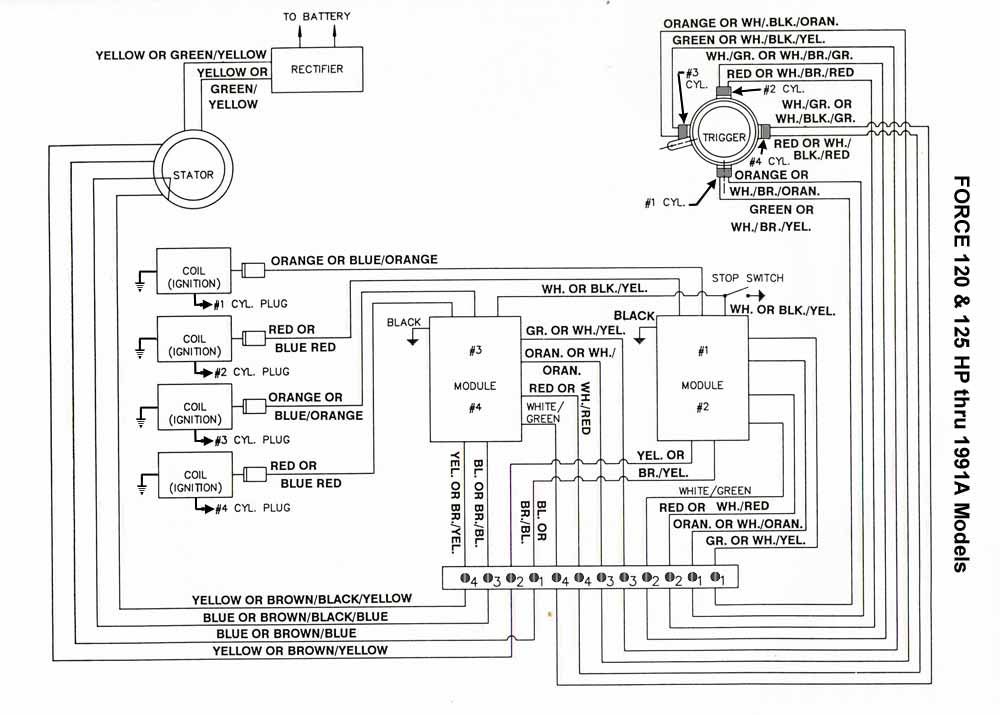 Thru A Cd on Mercury Outboard Ignition Wiring Diagram