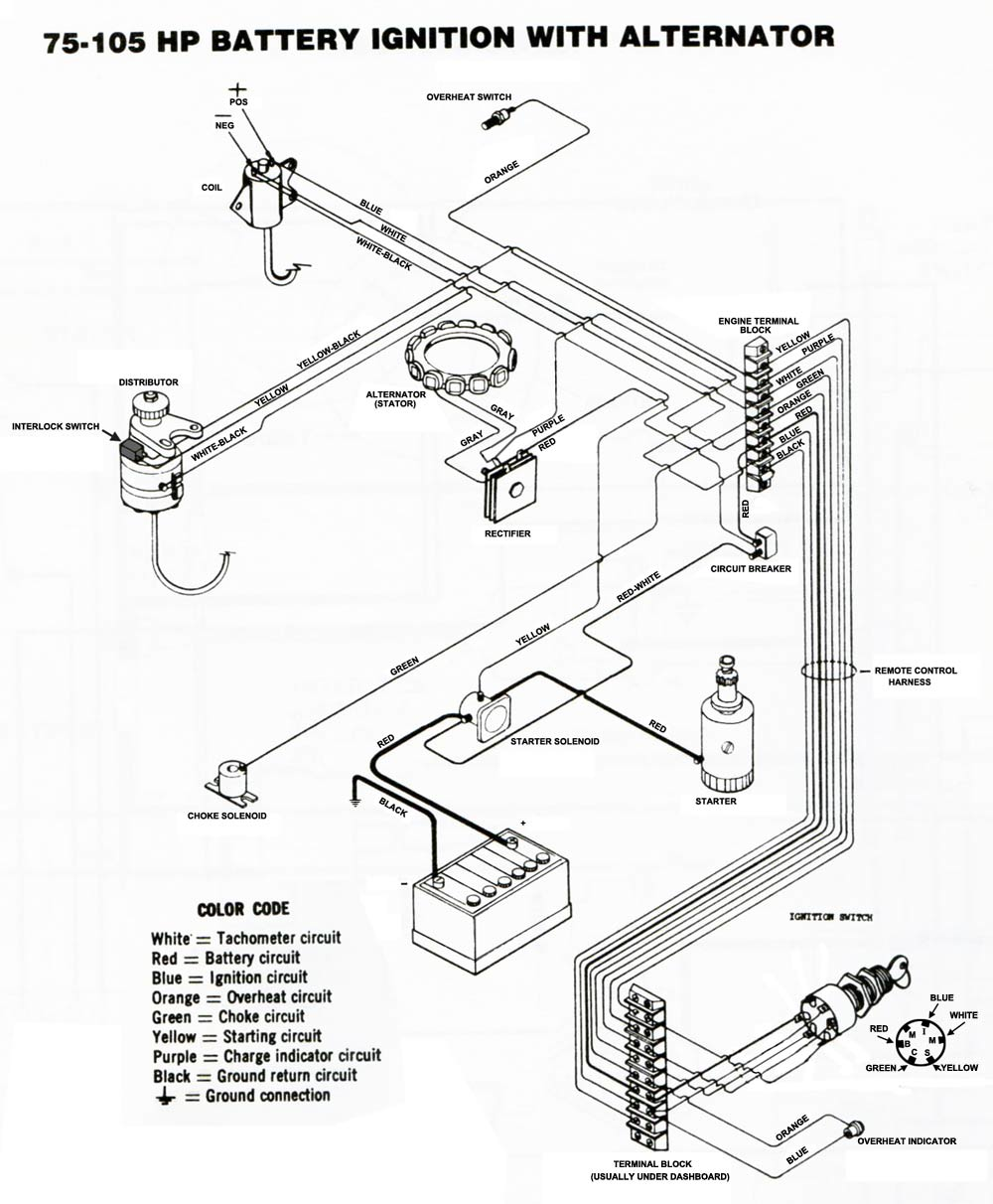 Schematic Sea Ray Boat Wiring Diagram from maxrules.com