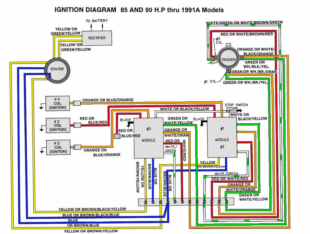 85_90_thru91A_CD mercury stator wiring diagram 115 hp mercury outboard wiring  at nearapp.co