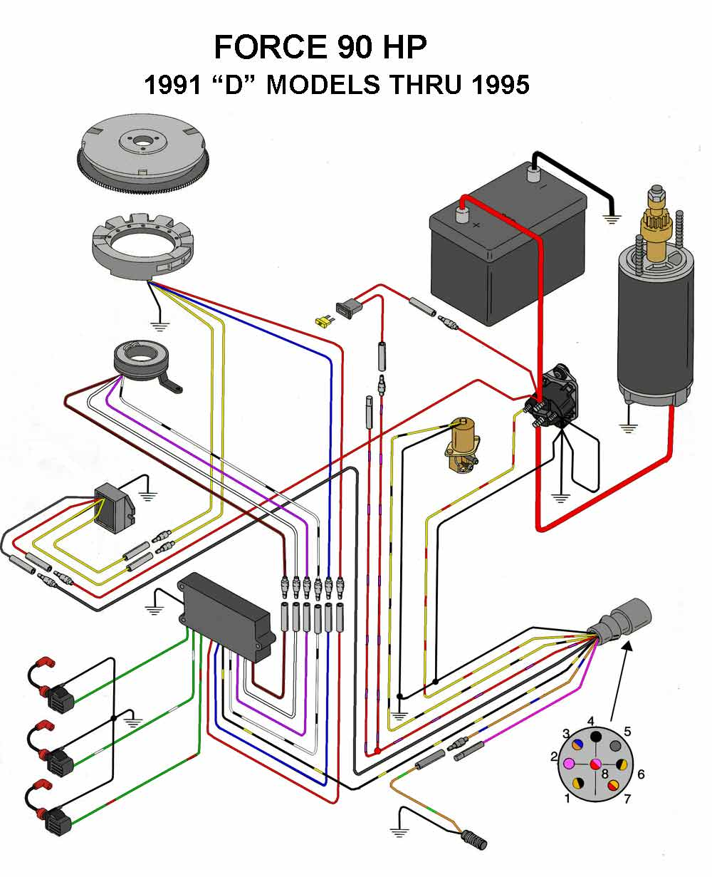 Force Outboard Ignition Wiring Diagram Library 40 Hp Mercury Hecho 120 125 Thru 1991a Models System