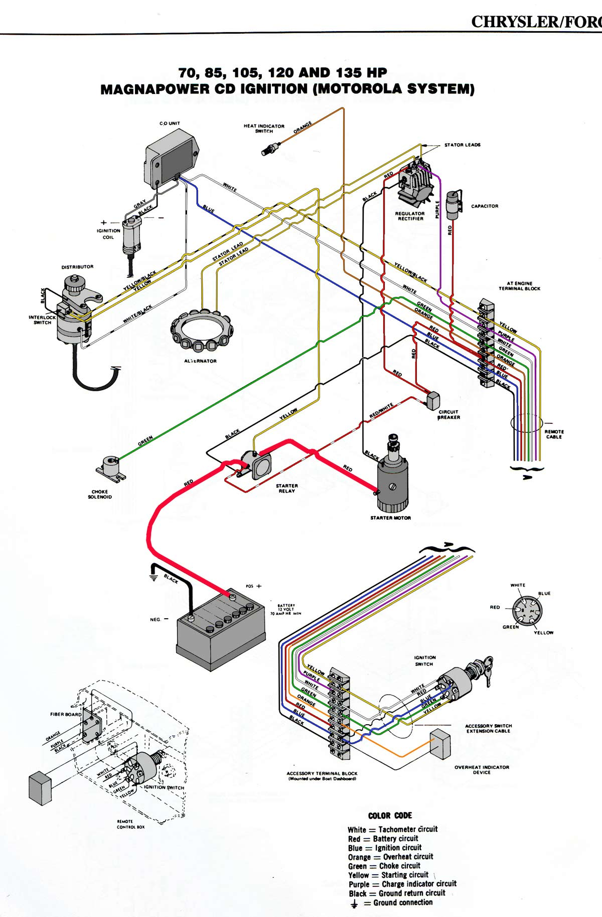 Wiring Chrysler Cyl Motorola on 75 Hp Mercury Outboard Parts Diagram
