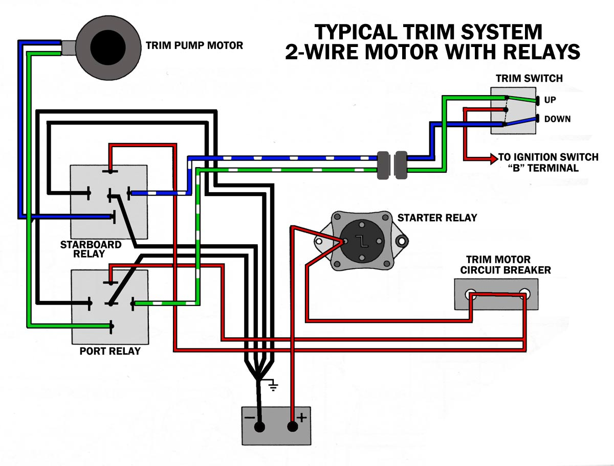 common outboard motor trim and tilt system wiring diagramstrim systems with 2 wire motor and relays