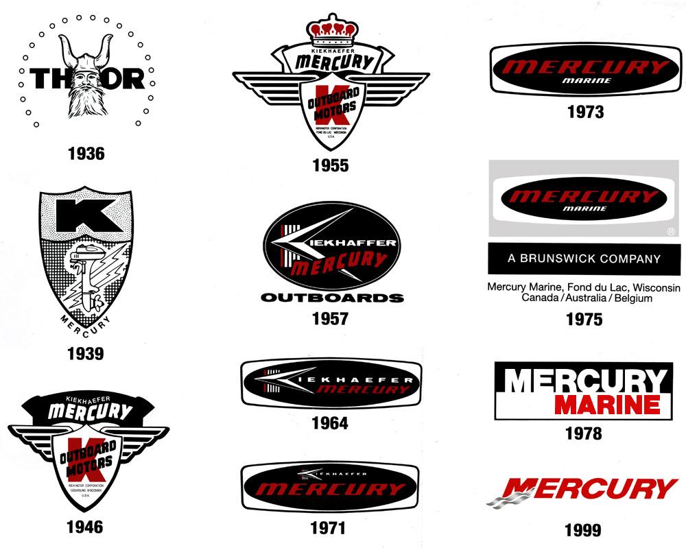 Image Gallery old mercury logo