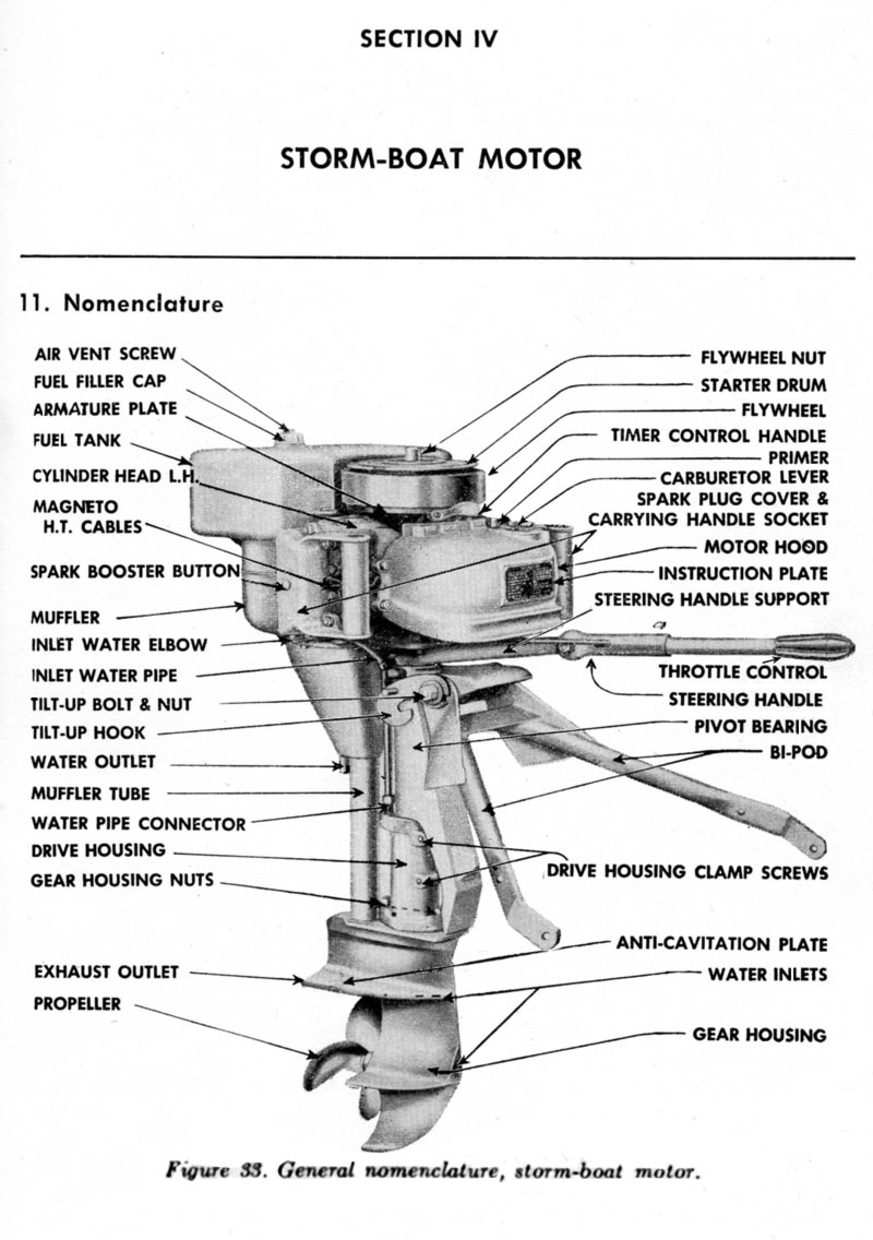 u0026gt old outboard literature picture gallery