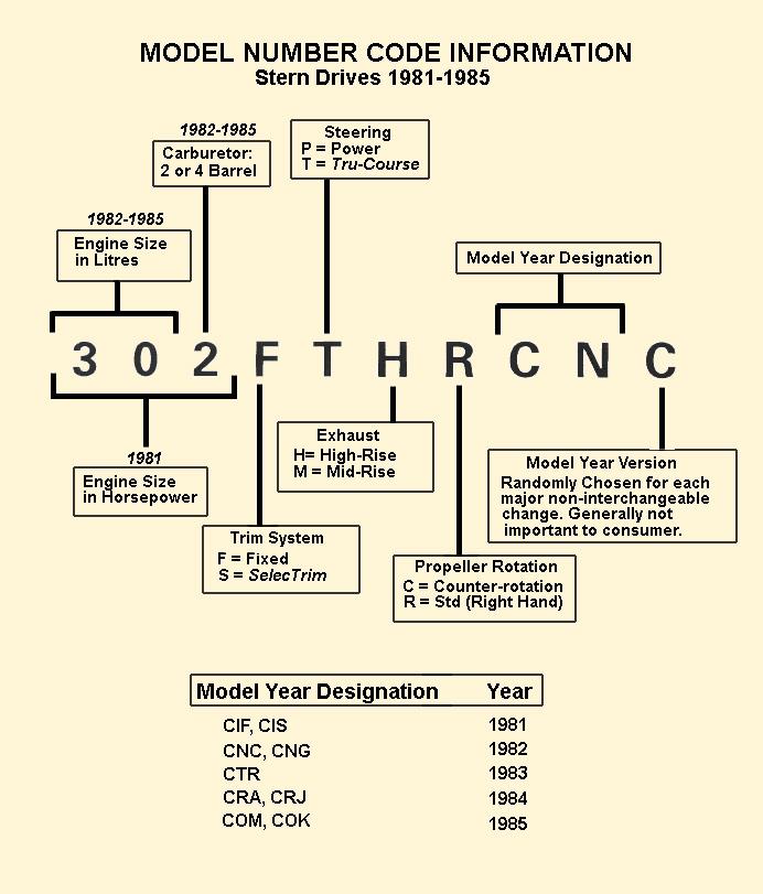 OMC STRINGER STERN DRIVE MODEL YEAR IDENTIFICATION -- MASTERTECH MARINE