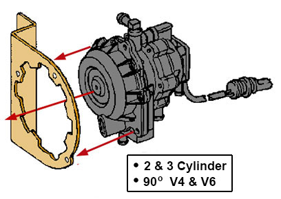 (many v4 crossflow motors mount to front air box instead)  several designs  were used for brackets but the general mounting scheme is the same