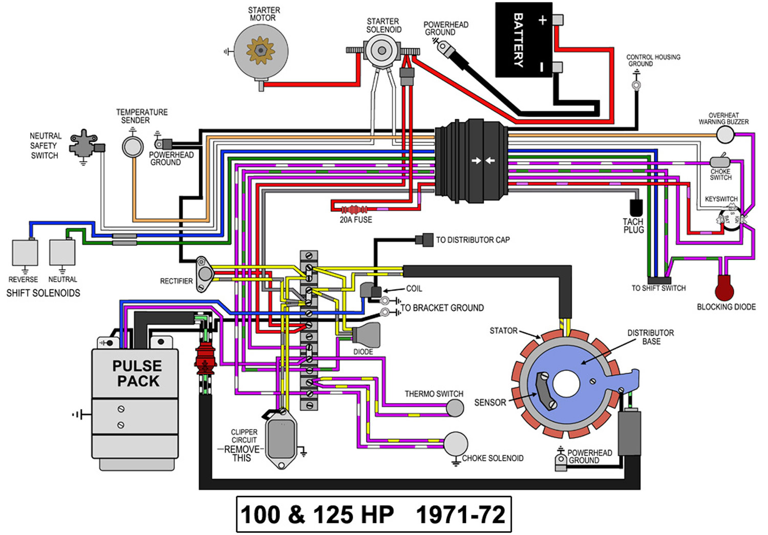 Evinrude Johnson Outboard Wiring Diagrams Mastertech Marine Basic Starter Motor Diagram 100 125 Hp