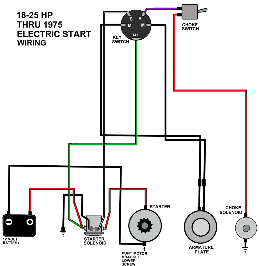 Evinrude Johnson Outboard Wiring Diagrams Mastertech Marine 110 Male Plug Diagram 18 25 Hp Starter System