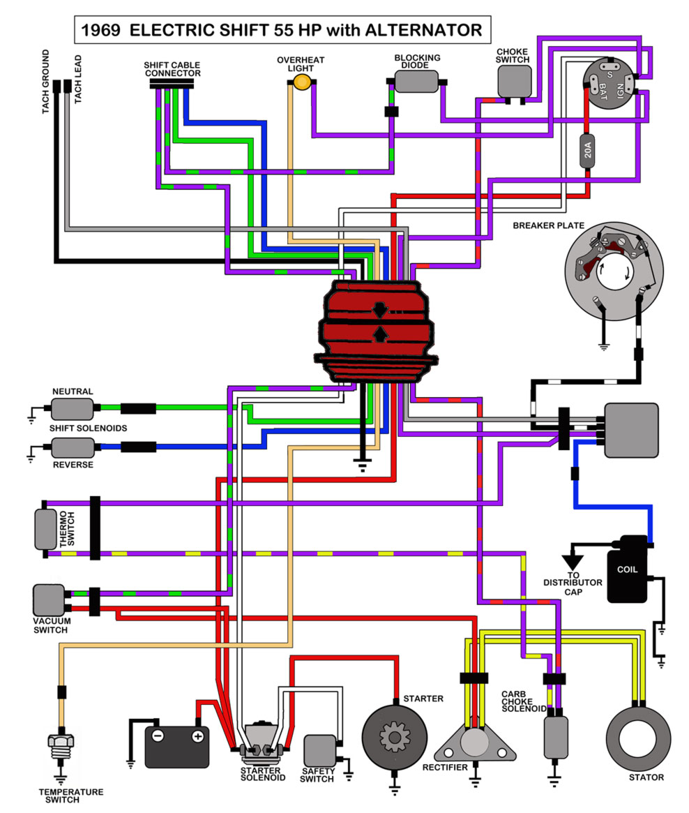wiring harness diagram for johnson model 55esl69a page 1 iboats boating forums 661198