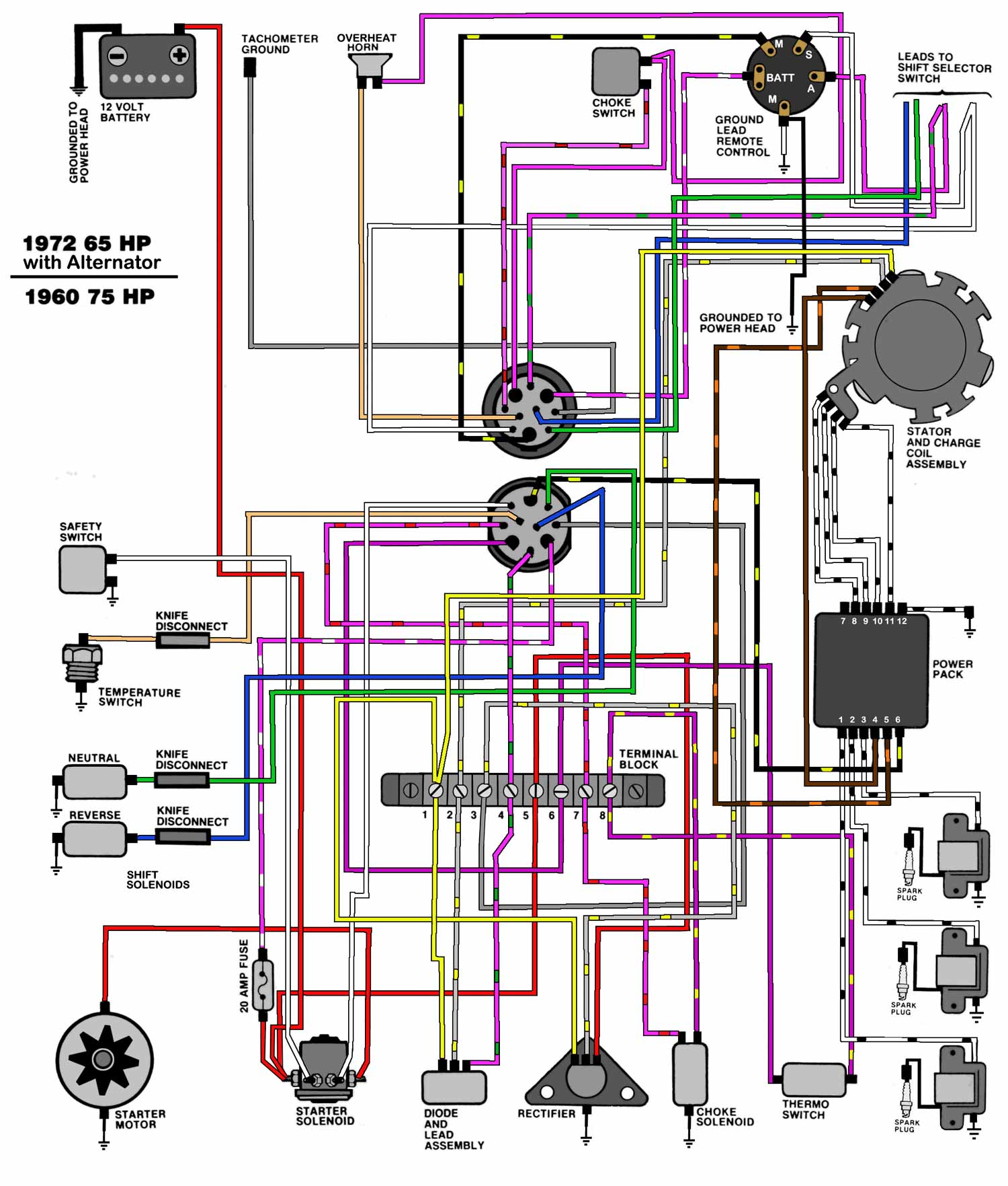 wiring diagram for omc cobra evinrude johnson outboard wiring diagrams -- mastertech ...