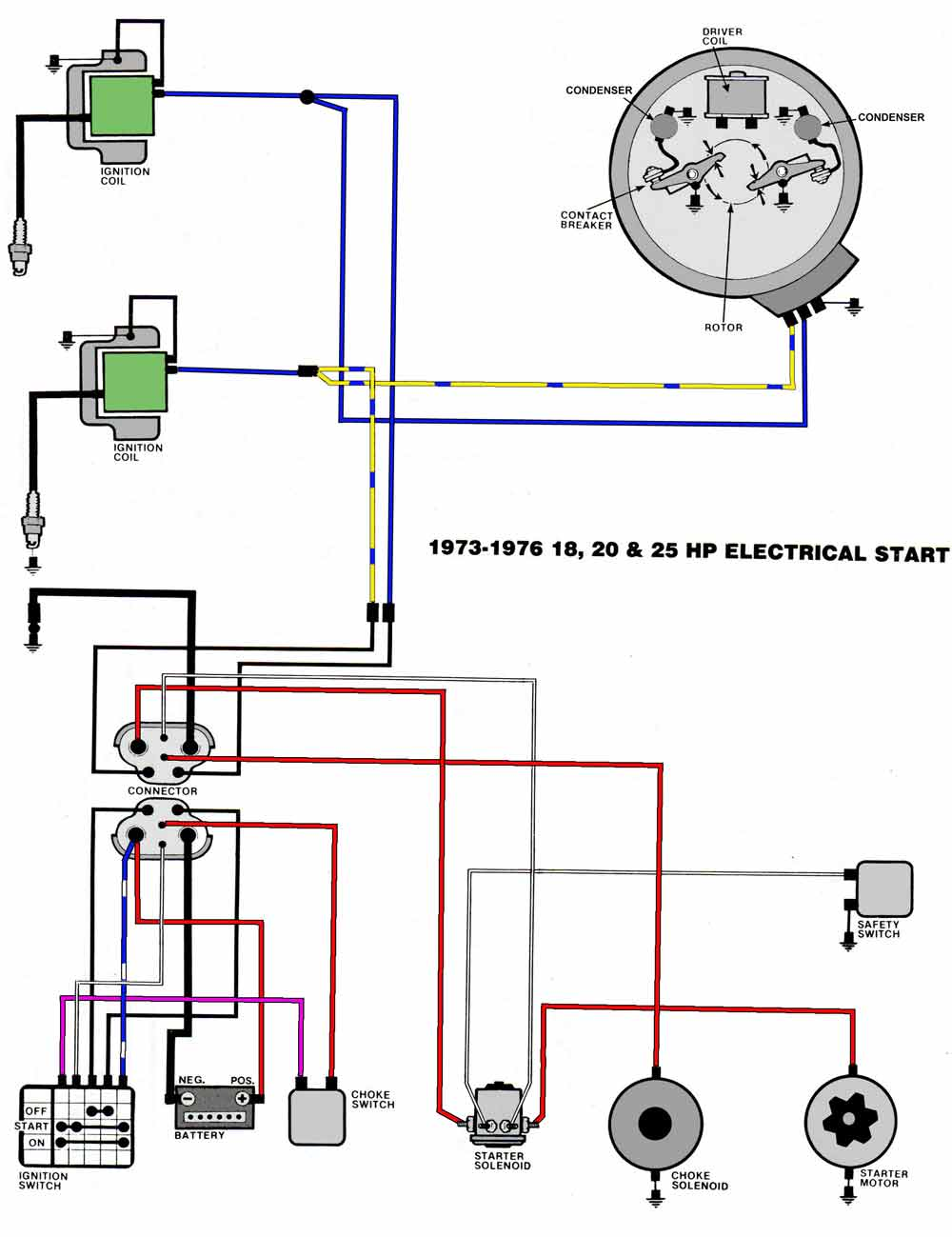 Ignition switch wiring diagram yamaha hp outboard