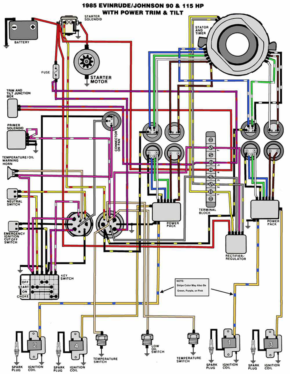 1985_90_115TnT mastertech marine evinrude johnson outboard wiring diagrams 1987 90 hp mercury outboard wiring diagram at fashall.co