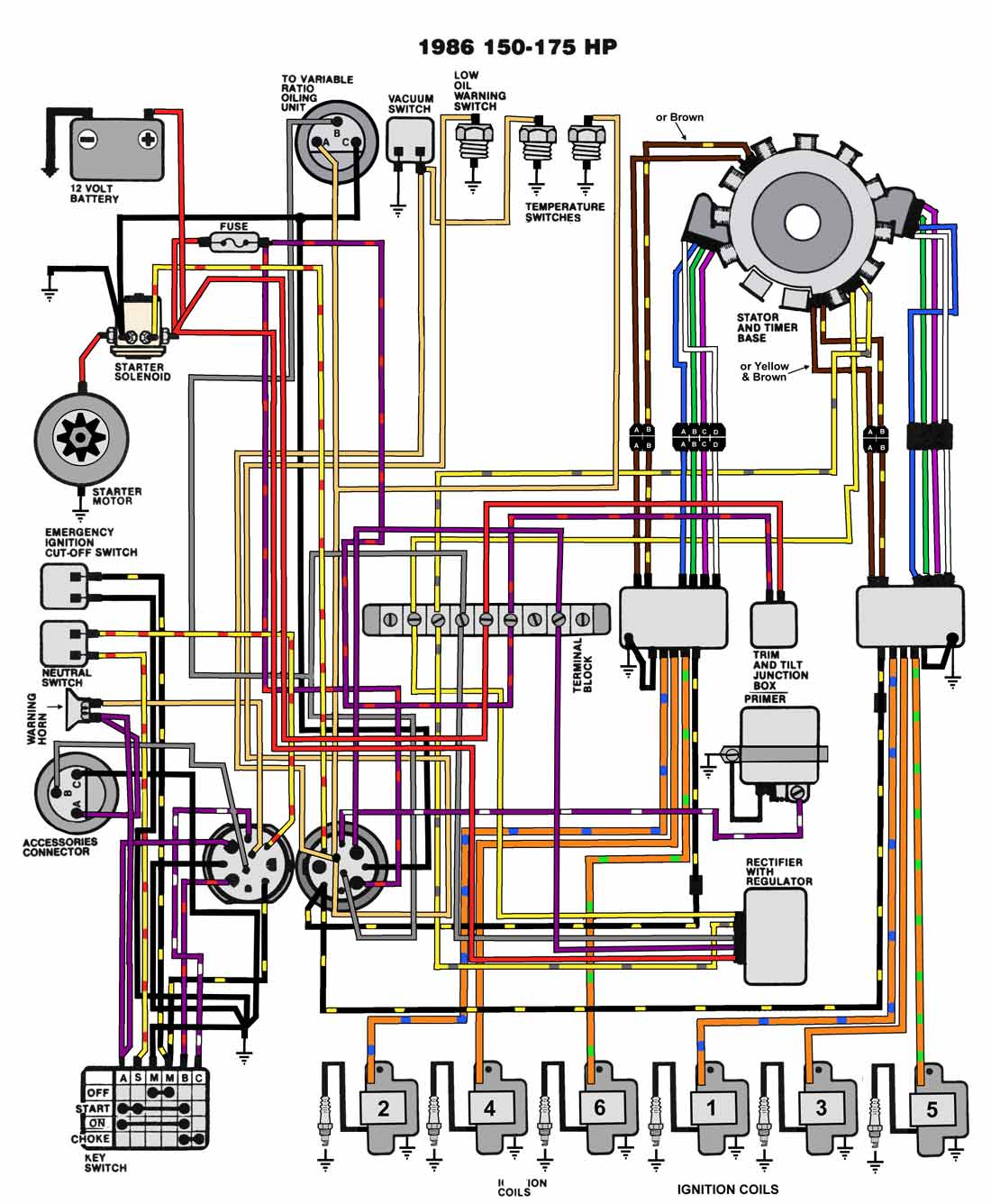 1986_150_175 mastertech marine evinrude johnson outboard wiring diagrams evinrude key switch wiring diagram at crackthecode.co