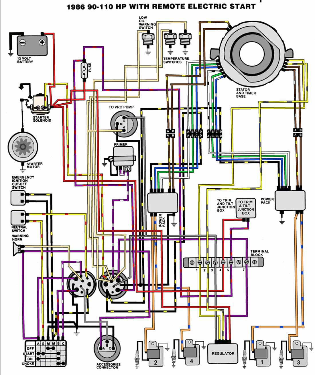 Omc Key Switch Diagram | Machine Repair Manual Omc Starter Switch Wiring Diagram on