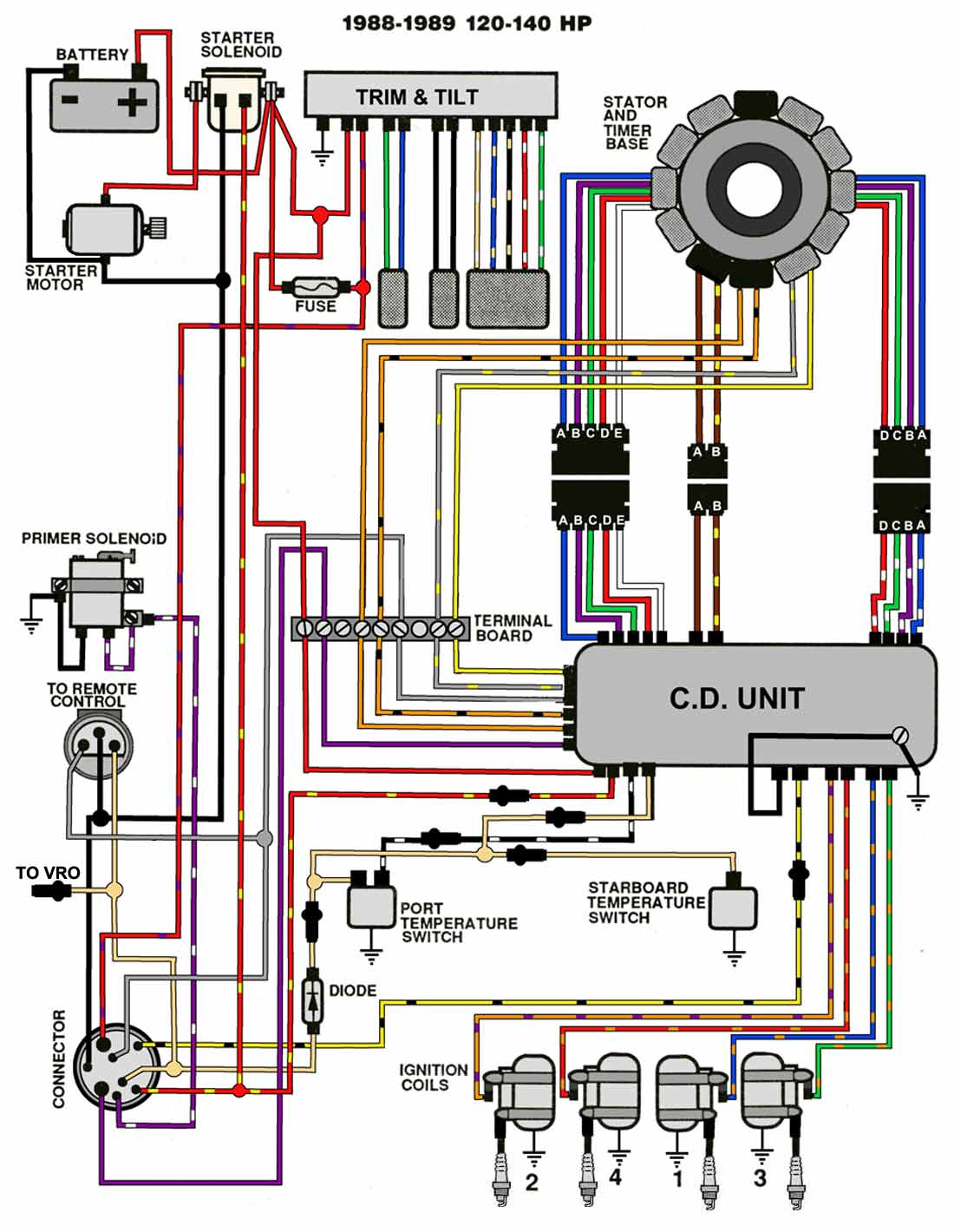 1987 Evinrude Ignition Switch Wiring Diagram | Repair Manual on