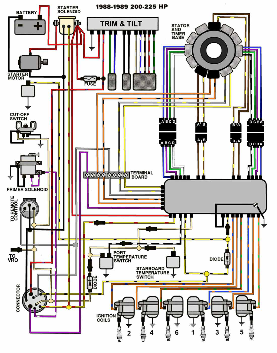 1988_89_200_225 mastertech marine evinrude johnson outboard wiring diagrams Basic Electrical Wiring Diagrams at mifinder.co