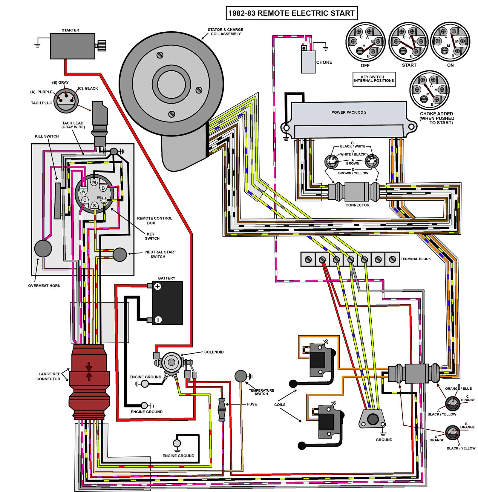 mastertech marine evinrude johnson outboard wiring diagrams 135 Mercury Control Box Wiring Diagram 25 35 hp electric start remote 1982 83 7 Pin Wiring Harness Diagram