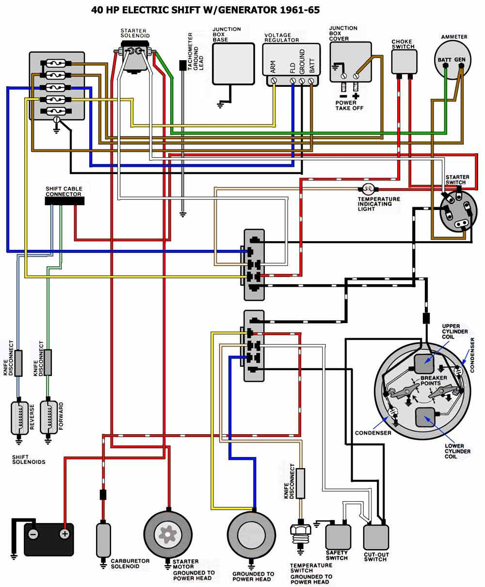 evinrude johnson outboard wiring diagrams mastertech marine husky 25 hp  wiring diagram 40 hp electric shift