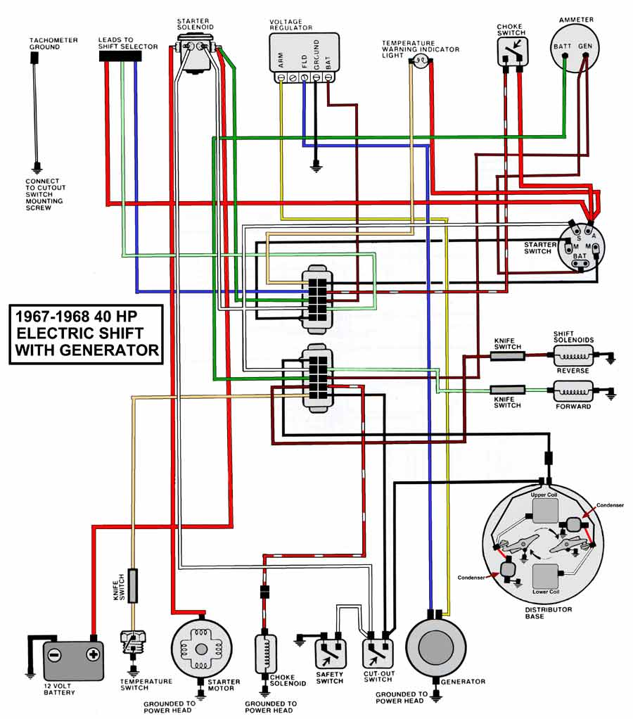 67_68_40HP mastertech marine evinrude johnson outboard wiring diagrams omc wiring harness diagram at gsmx.co