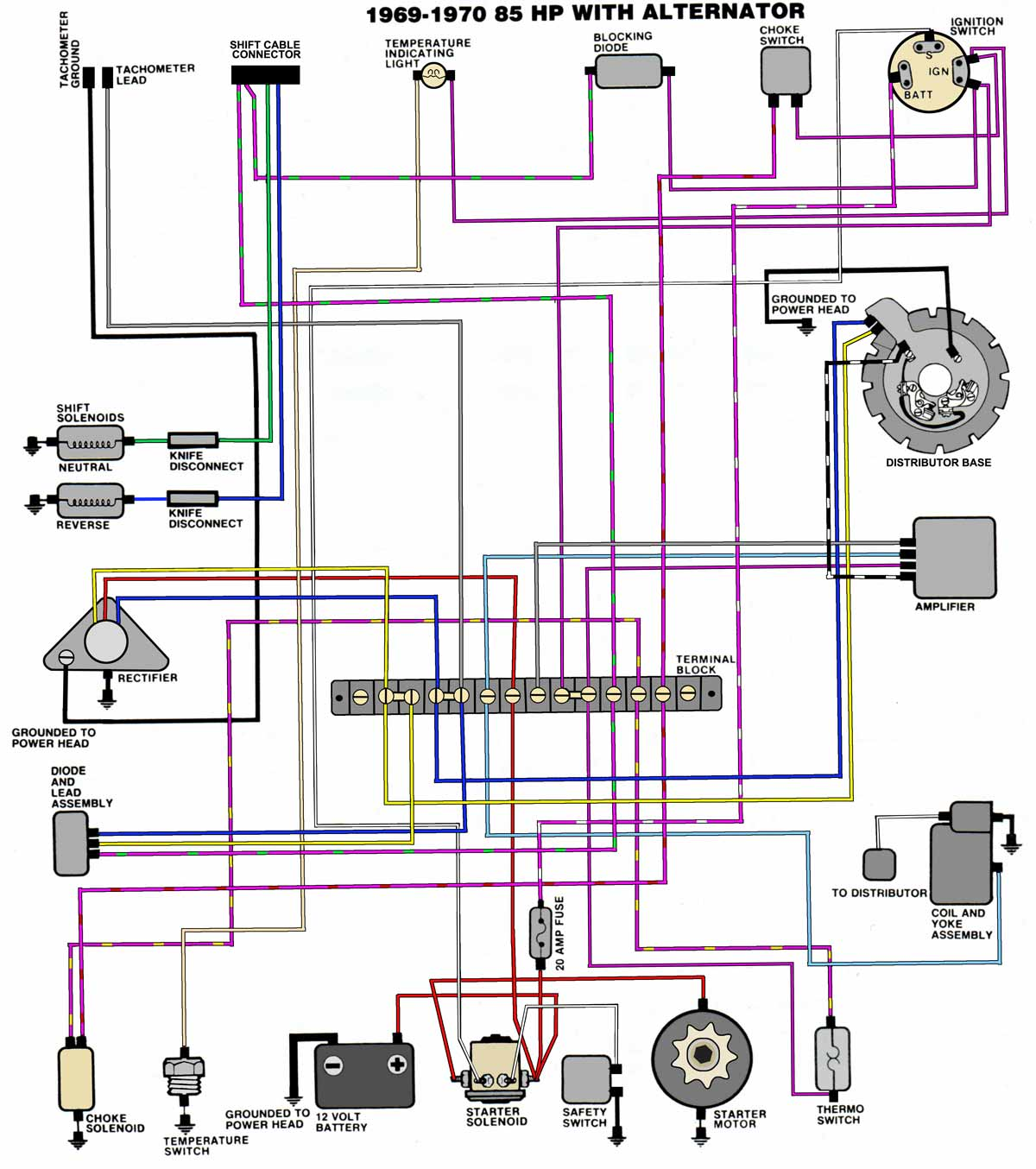 Evinrude Johnson Outboard Wiring Diagrams Mastertech Marine Diagram For Amplifier V 4 85 Hp Motors