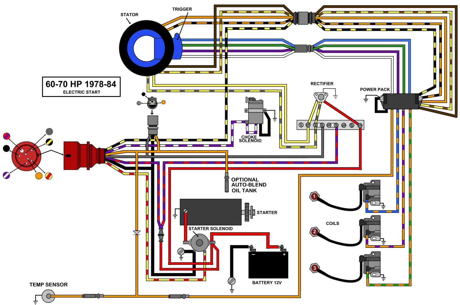 Evinrude Johnson Outboard Wiring Diagrams Mastertech Marine Ignition Diagram Ez Go St 40 60 70 Hp
