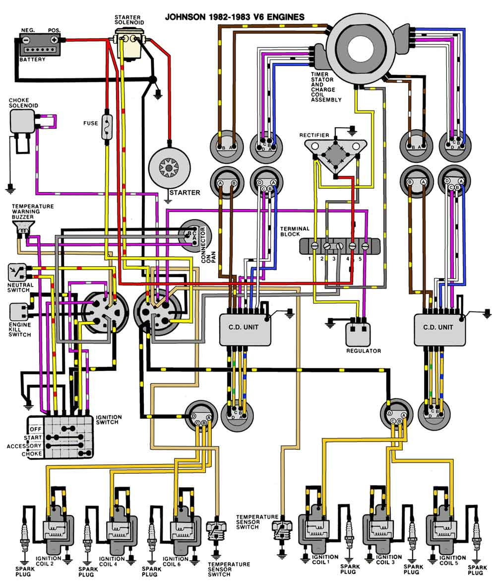 82_83_V6 mastertech marine evinrude johnson outboard wiring diagrams mercury 2 stroke outboard wiring diagram at crackthecode.co