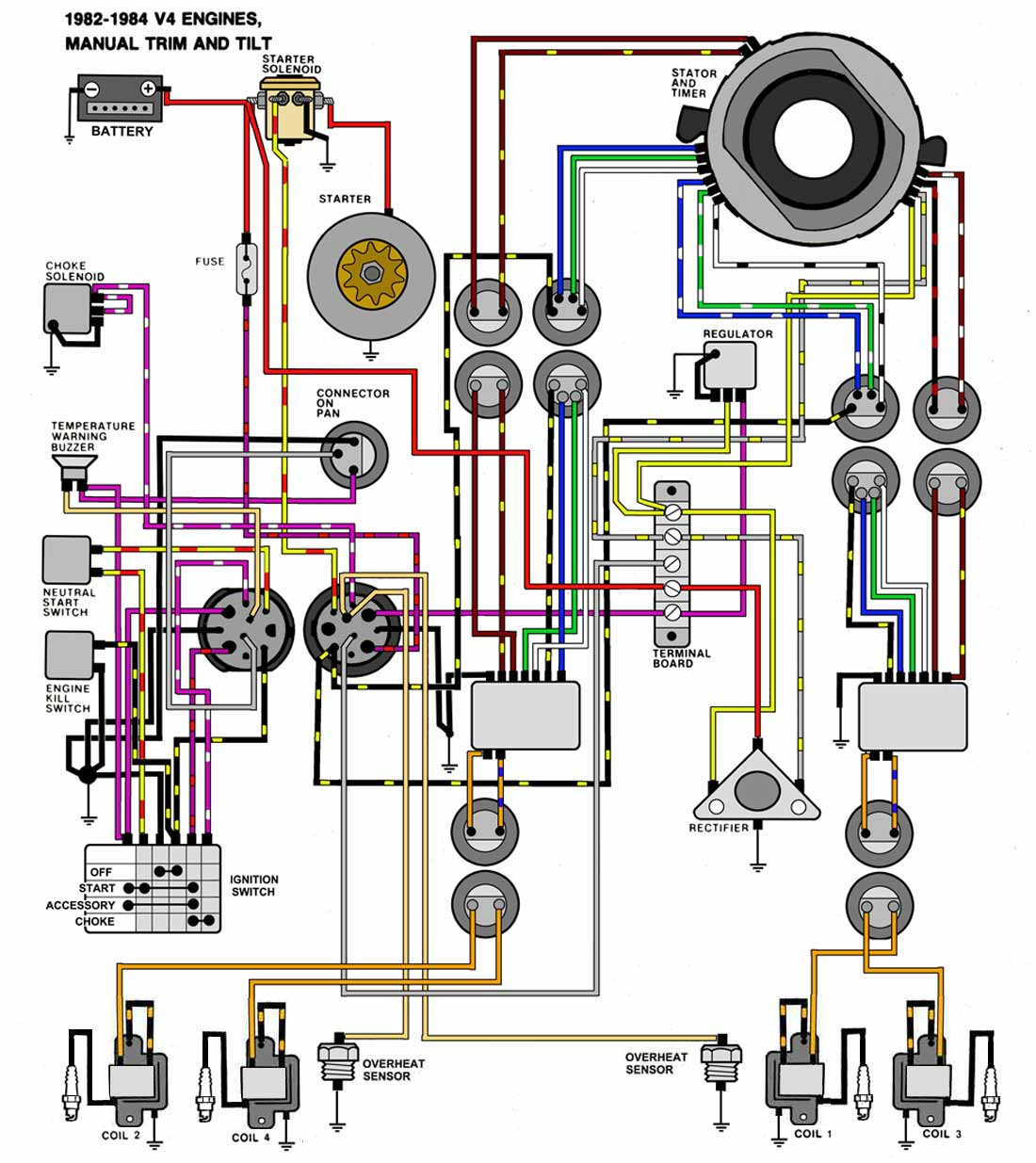 82_84_V4_NOTNT mastertech marine evinrude johnson outboard wiring diagrams Johnson Ignition Switch Wiring Diagram at bayanpartner.co
