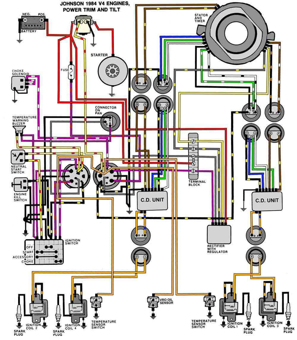 84_V4_TNT mastertech marine evinrude johnson outboard wiring diagrams 70 HP Johnson Ignition Wiring at bakdesigns.co