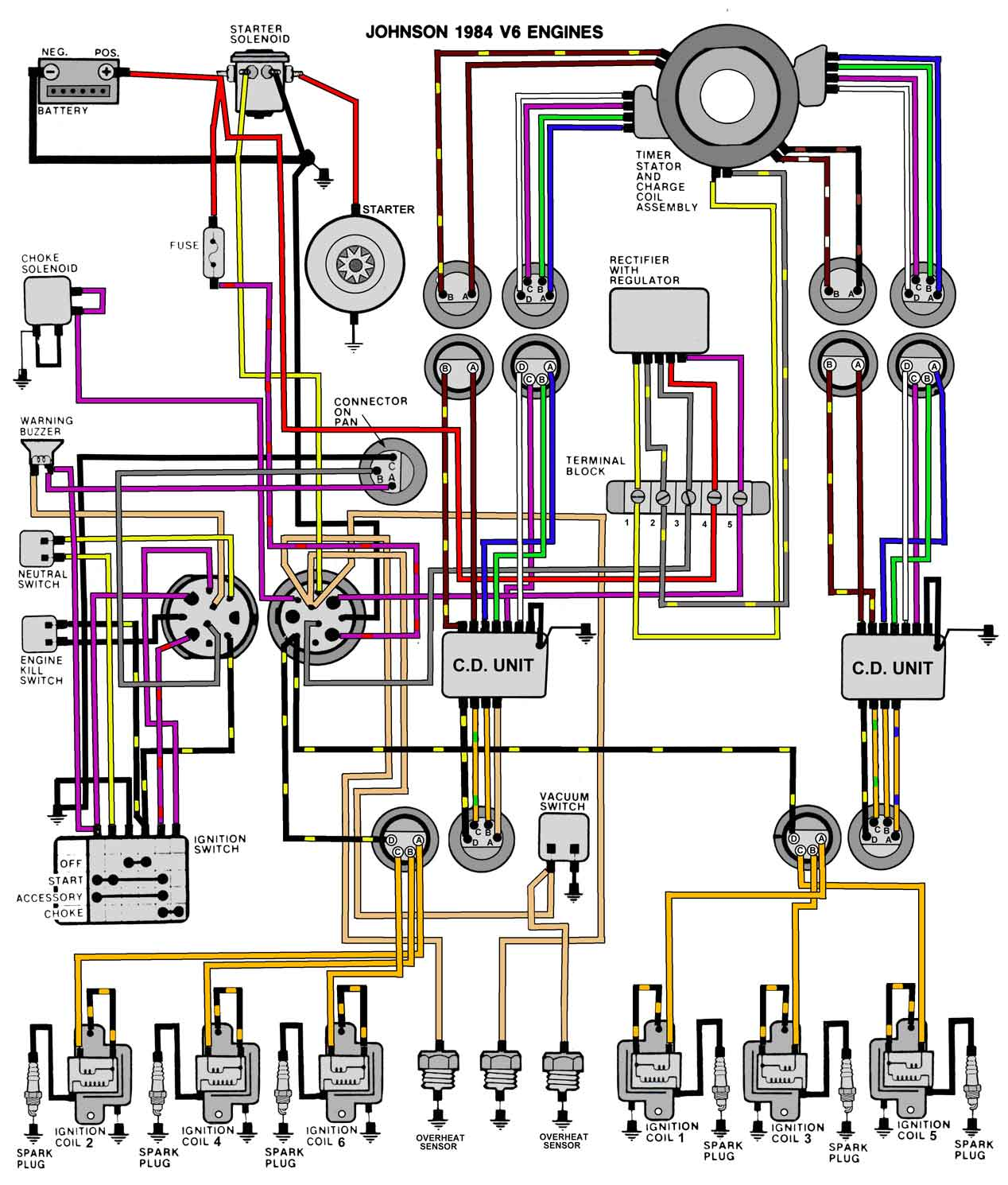 84_V6 mastertech marine evinrude johnson outboard wiring diagrams wiring diagram for johnson outboard motor at mifinder.co