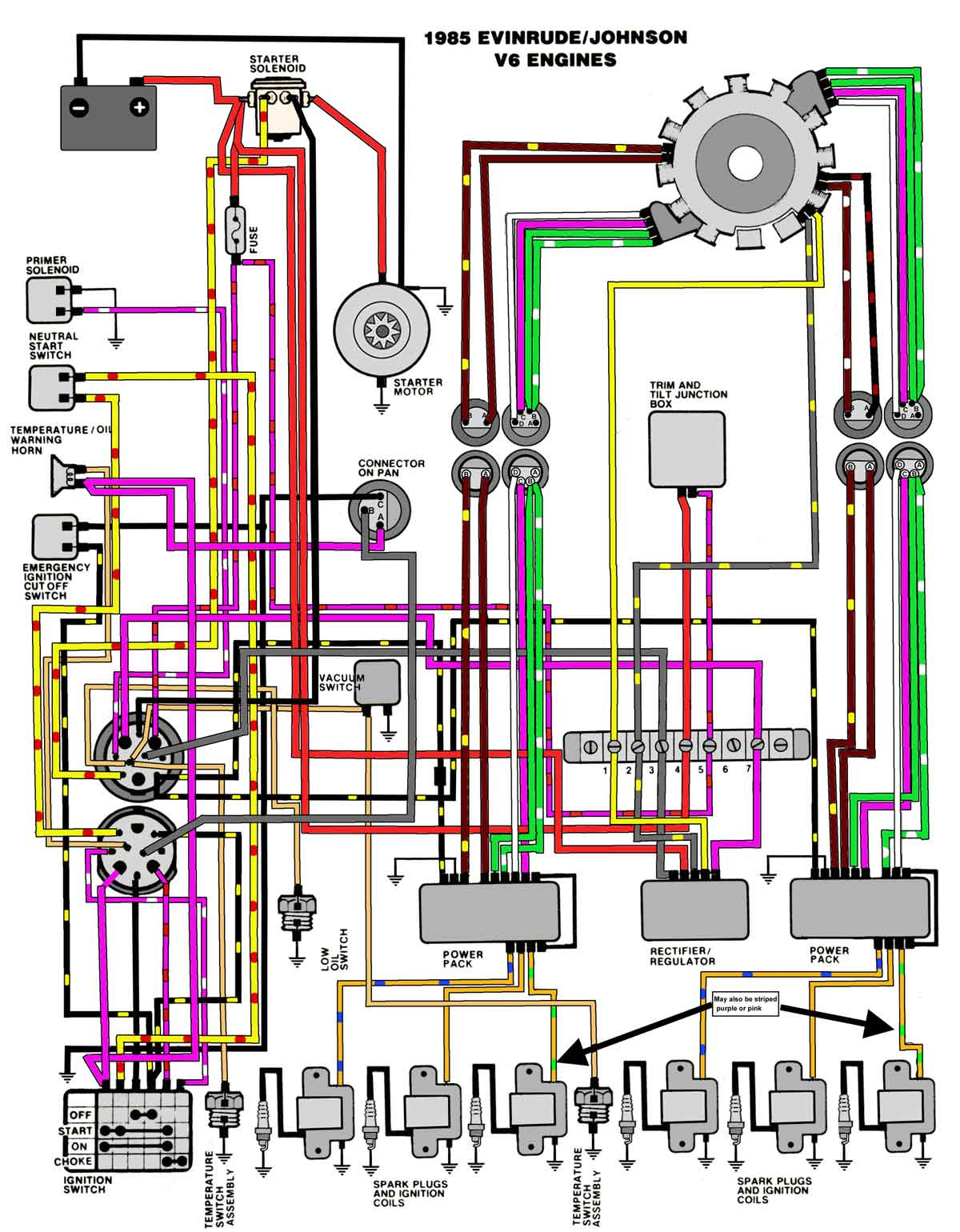 85_V6 mastertech marine evinrude johnson outboard wiring diagrams 70 HP Johnson Ignition Wiring at bakdesigns.co
