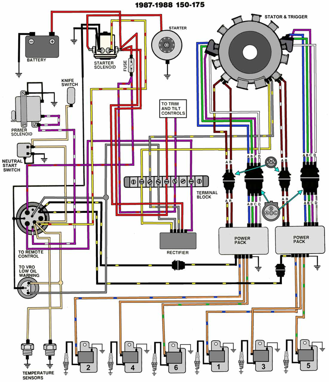 87_88_150_175 yamaha outboard motor wiring diagrams the wiring diagram  at fashall.co