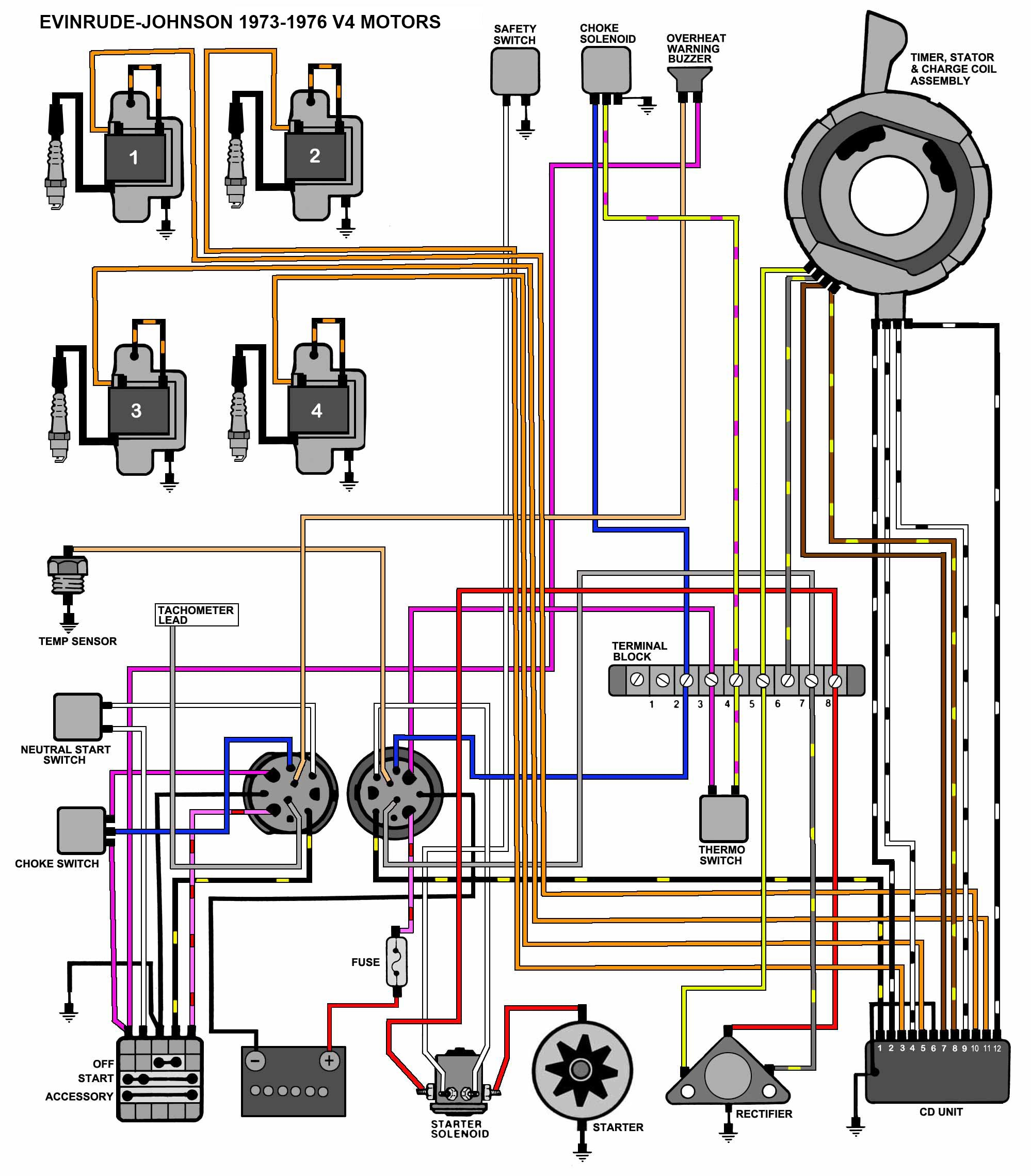 mastertech marine evinrude johnson outboard wiring diagrams v 4 85 hp motors 1969 70 w alternator