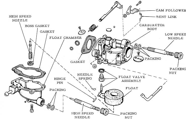 Yamaha Outboard Motor Wiring Diagrams The Wiring Diagram 3 furthermore 649258 1980 9 9hp Evinrude Kill Switch further 609270 Wiring Diagram On 84 150 Blackmax likewise Optimax 150 Water Pump Diagram also Car Fuel Gauge Diagram. on jet boat wiring diagram
