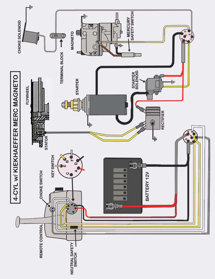 Mercury Outboard Control Wiring Diagram - Diagrams Catalogue