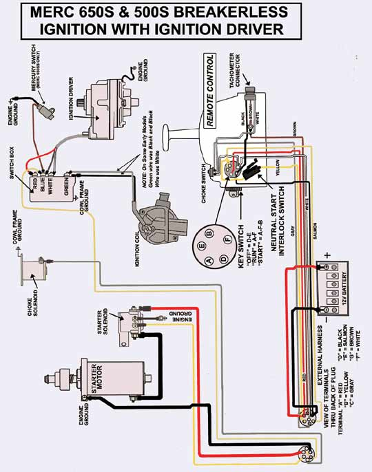 mercury 500 thunderbolt marine wiring wiring diagram k9 Mercury 500 Wiring Issues 1977 mercury outboard wiring diagram