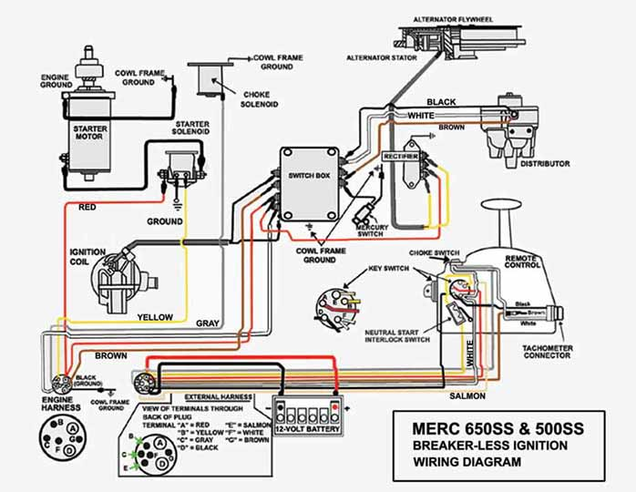 mercury 500 wiring diagram mercury outboard wiring diagrams -- mastertech marin 1977 mercury 500 wiring diagram
