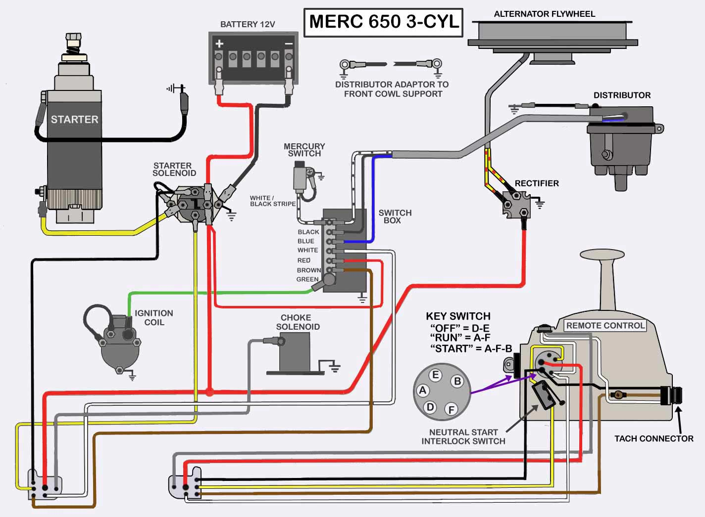mercury outboard wiring schematic diagram mercury outboard wiring harness color code mercury outboard wiring diagrams -- mastertech marin