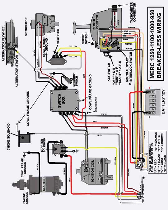 mercury outboard wiring diagrams mastertech marin mercury thunderbolt ignition wiring diagram internal & external wiring diagram (image) (pdf)