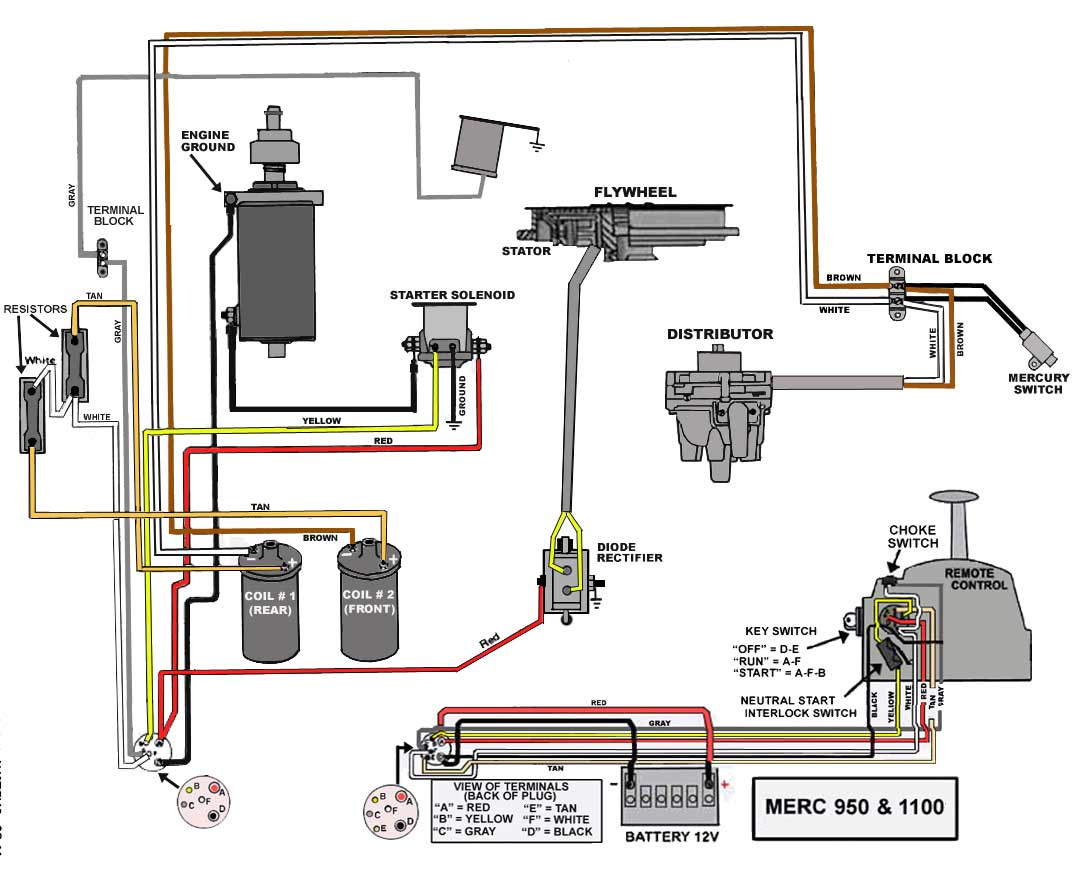 boat outboards electric start wiring diagrams  | 1076 x 883