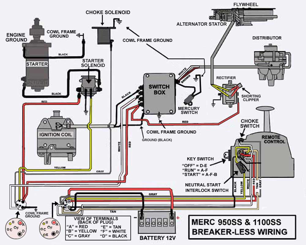 mercury outboard power trim wiring diagram mercury outboard control box wiring diagram #8