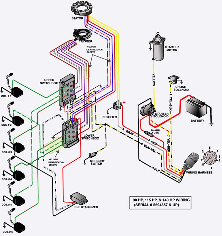 mercury outboard wiring schematic diagram mercury outboard wiring harness diagram mercury outboard wiring diagrams -- mastertech marin #6