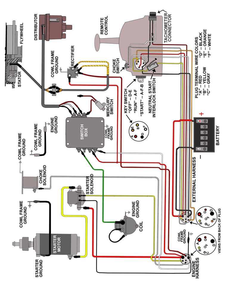 mercury outboard wiring diagrams mastertech marine rh maxrules com 1978 Mercury Outboard Wiring Diagram Mercury Outboard Ignition Wiring Diagram
