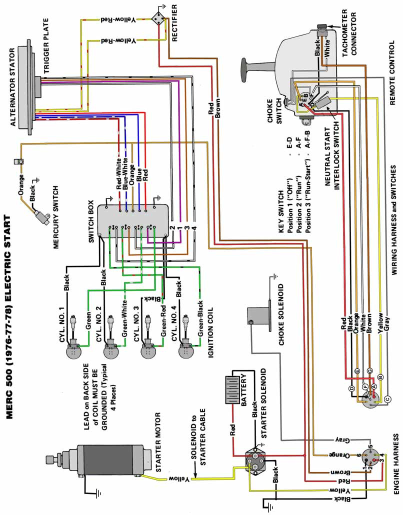 500_76_78eL mercury outboard ignition switch diagram color coded wiring library