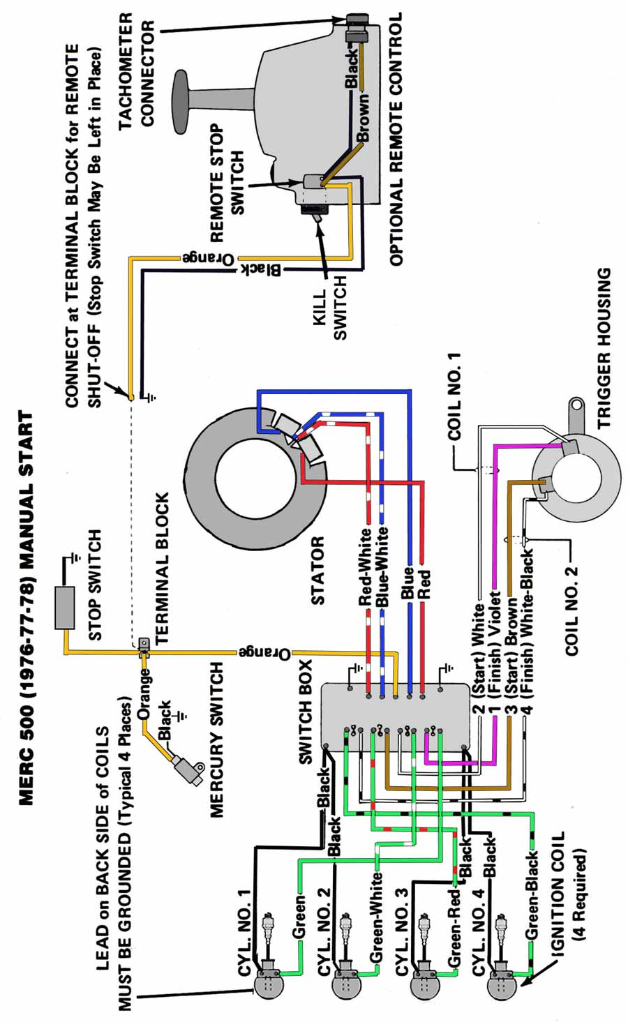 Wiring Diagram For 70 Mercury Outboard Starter - Catalogue ... on