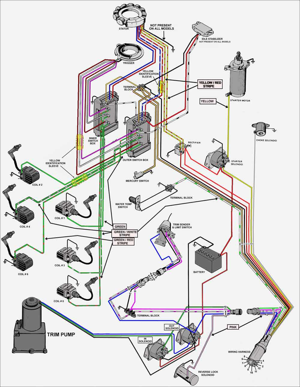 mercury outboard wiring diagrams mastertech marinL6 1969 Wiring Harness Voltage Regulator And Starter Solenoid Parts #13