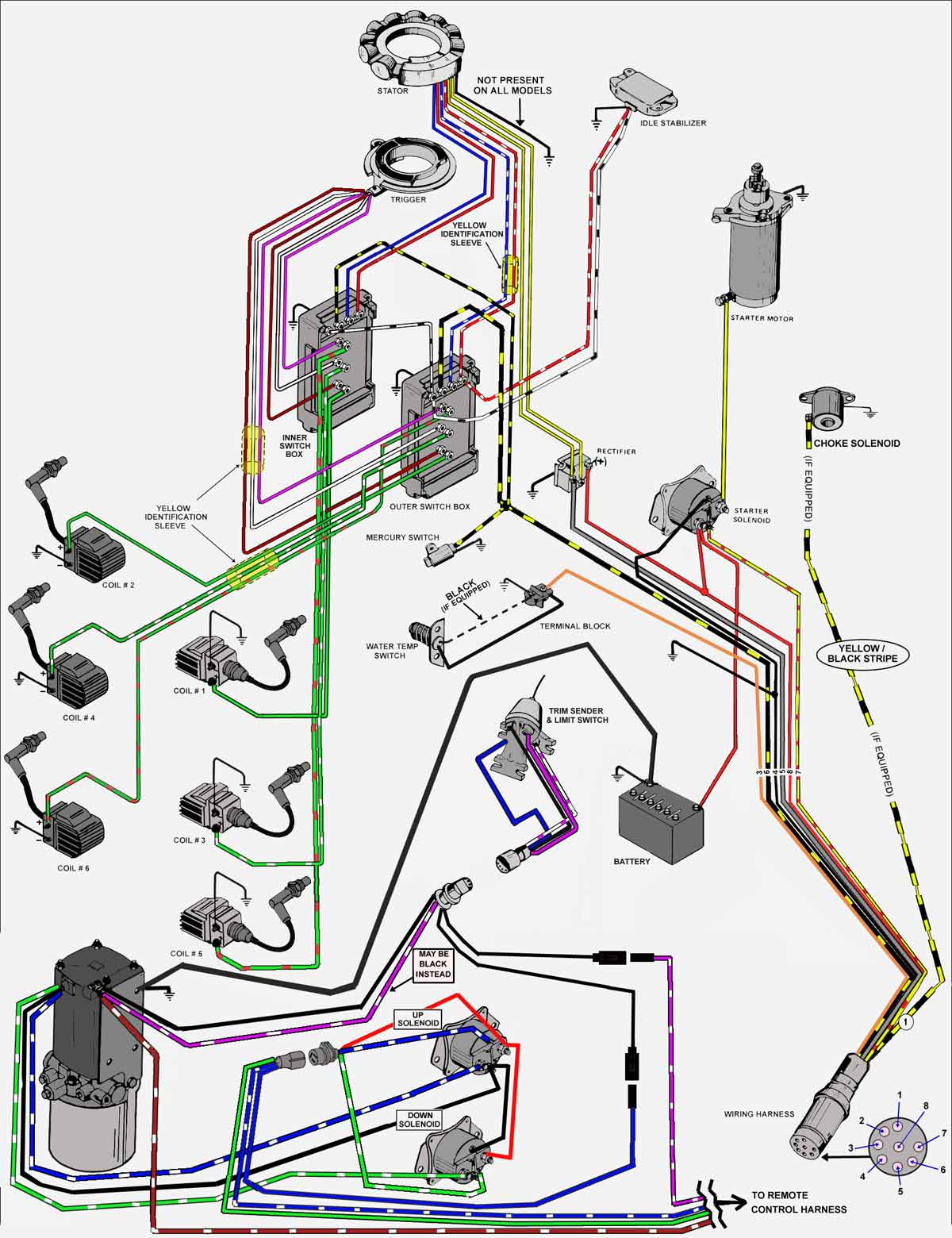 53 mercury stator wiring diagram 115 hp mercury outboard wiring  at nearapp.co