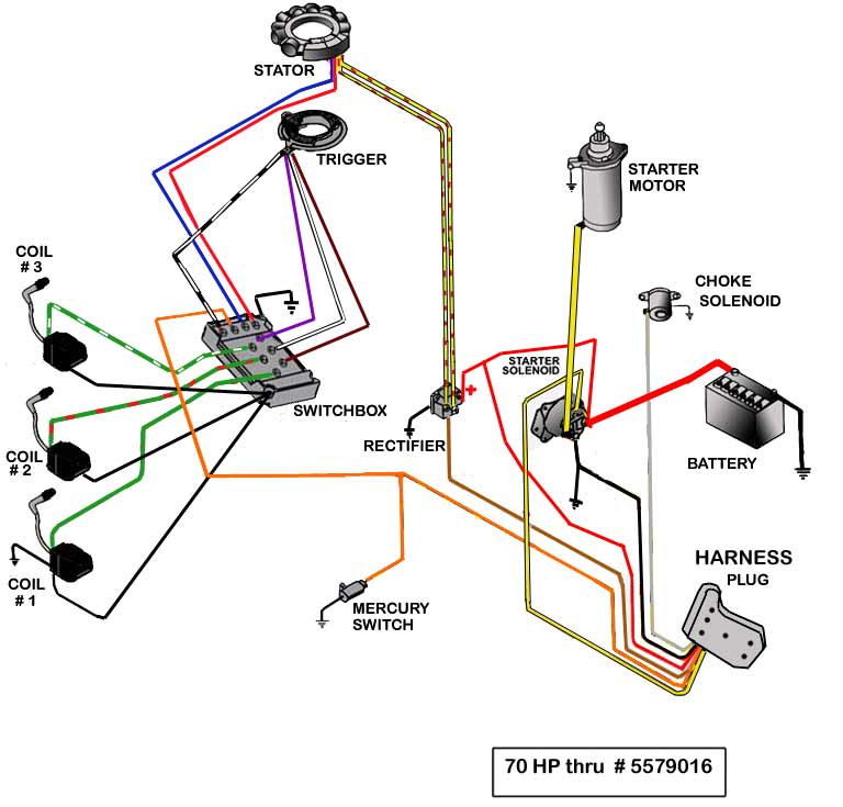 mercury outboard wiring diagrams mastertech marinL6 1969 Wiring Harness Voltage Regulator And Starter Solenoid Parts #11