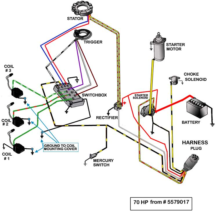mercury outboard wiring diagrams mastertech marin thunderbolt ignition system